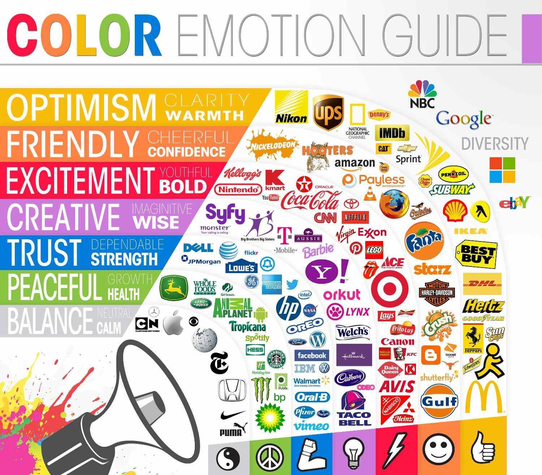 Chọn màu sắc cho bảng quảng cáo và hiệu quả mang lại
